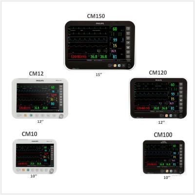 Efficia CM Séries – Philips